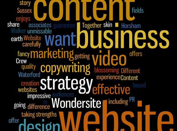 How to use Wordle to refine your brand message